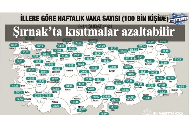 Şırnak'ta  Kısıtmalar azatılabilir